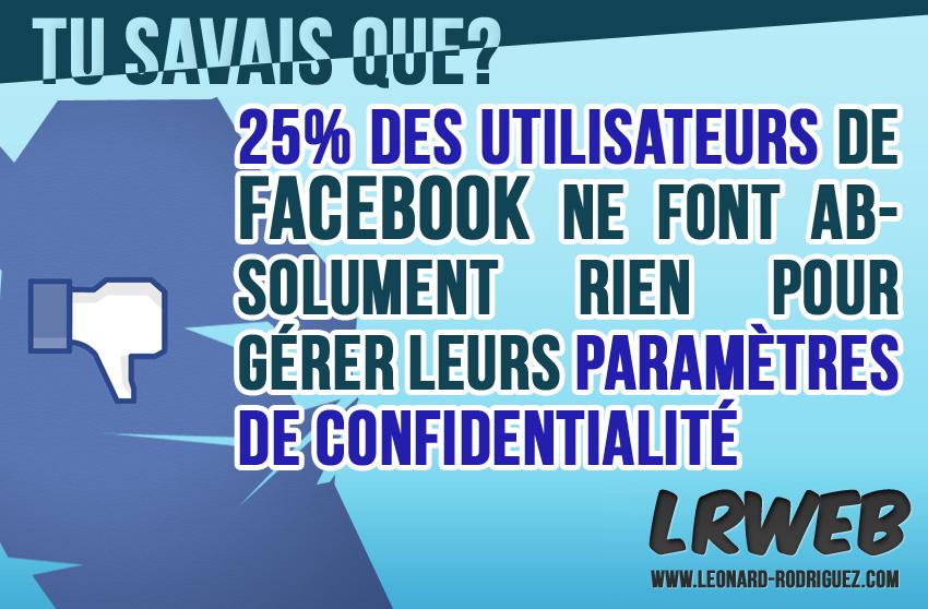 Utilisateurs et paramètres de confidentialité de Facebook