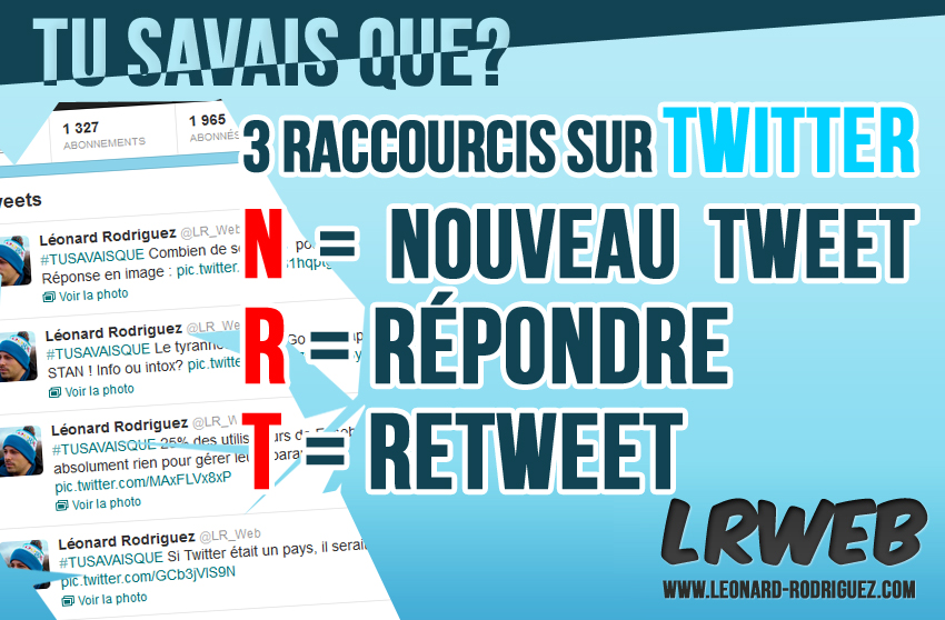 3 raccourcis sur Twitter