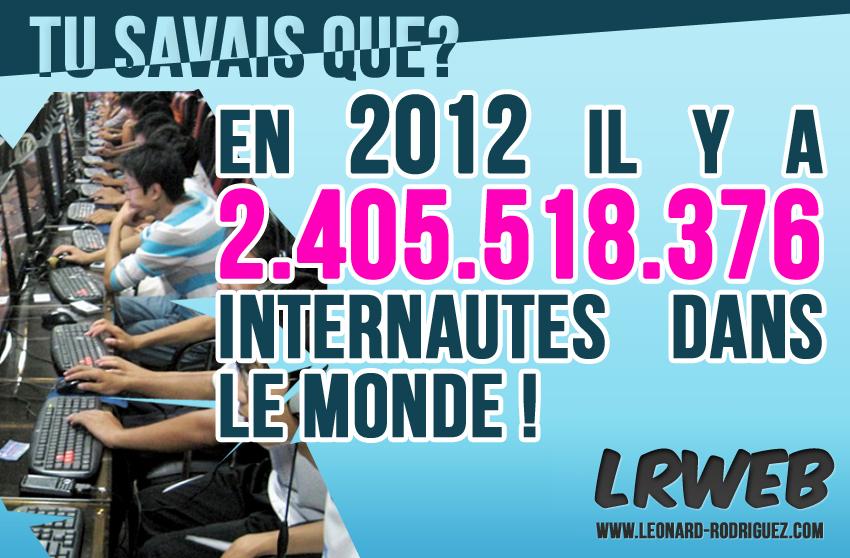 Nombre d'internautes dans le monde en 2012