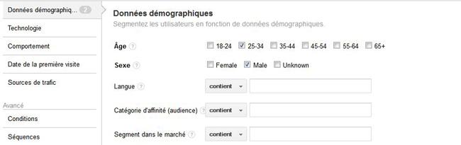 données démographiques Google Analytics